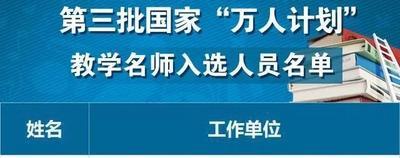 """第三批国家""""万人计划""""教学名师名单公布 宁德一名教师入选"""