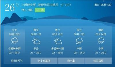 台风来又走!宁德这周将迎多风雨模式 还可能有这些状况发生……