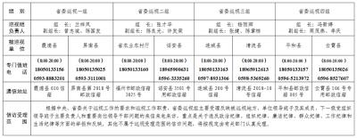 十届福建省委第五轮第一批巡视展开 7个巡视组进驻地方、单位巡视