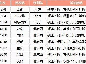 """春运火车票也打折,部分""""回空""""增开列车最高可打7折"""