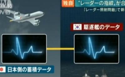 互讨雷达数据 韩火控雷达锁定日本侦察机纠纷发酵