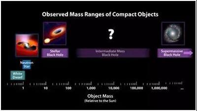 刚刚,人类史上首张黑洞照片来了!