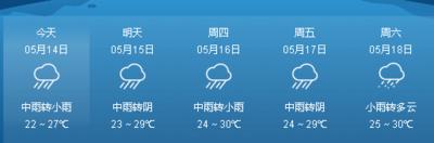 本周我市多雷阵雨天气