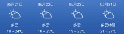 未来三天我市天气逐渐转好