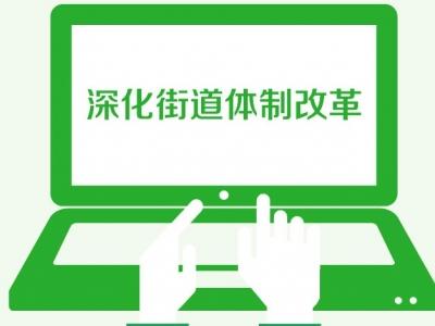 福鼎市:坚持改革创新 全面优化服务
