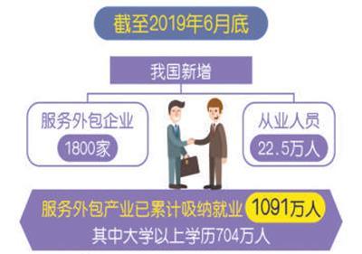 上半年城镇新增就业737万人 完成全年目标任务67%