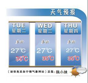 未来三天我市以晴热天气为主