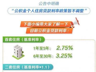 央行:公积金个人住房贷款利率政策暂不调整