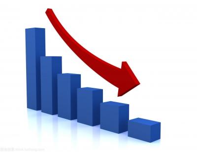 门票降价效应持续显现: 前半年诸多上市景区业绩下滑