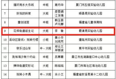 点赞!霞浦幼儿园上榜这份全国优秀名单