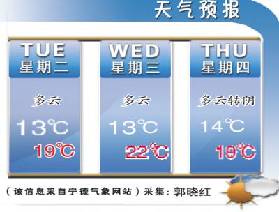 气温下滑,注意增添衣物