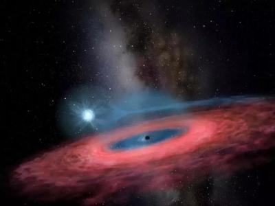 中国发现黑洞之王的背后:郭守敬望远镜立功