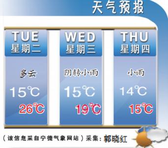 好天气按下暂停键 冷空气将带来降温降雨