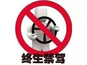 【曝光】宁德市2019年第四季度终身禁驾名单公布