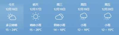 从夏到冬需要多长时间?仅需两天