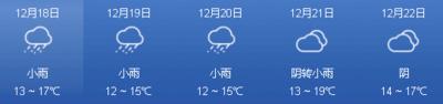 下雨啦!阴雨天气将持续至周末