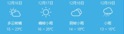我市今明气温升升升 后半周又冷又湿