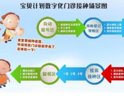 全市首家数字化预防接种门诊在周宁投入使用