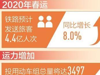 春运火车票今起开售 12306系统日售票能力提至两千万张
