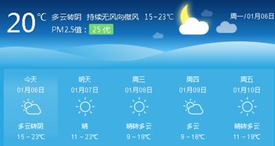 本周有两股冷空气影响我市,气温波动大