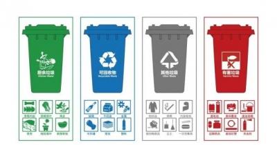 【垃圾分类我文明】垃圾分类在防控中起到什么作用?