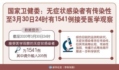 国家卫健委:无症状感染者有传染性 至30日24时有1541例接受医学观察