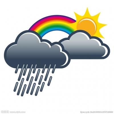 近期天气晴雨转换快