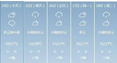 直降7℃!今天的高温有多猛,雨就有多痛快