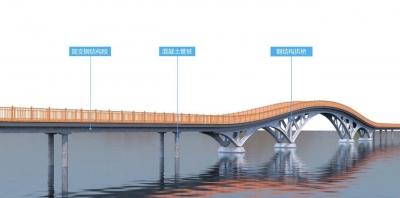 关注!北部新城赤鉴湖景观桥项目进入批前公示阶段
