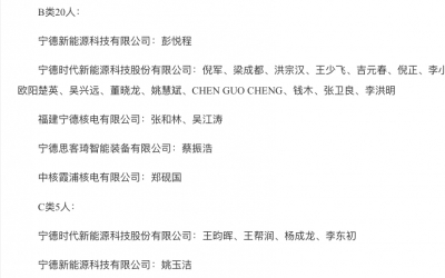 公示!25人拟被确认为福建省引进高层次人才