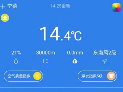 虽晴但冷?别急,气温就要回升了!