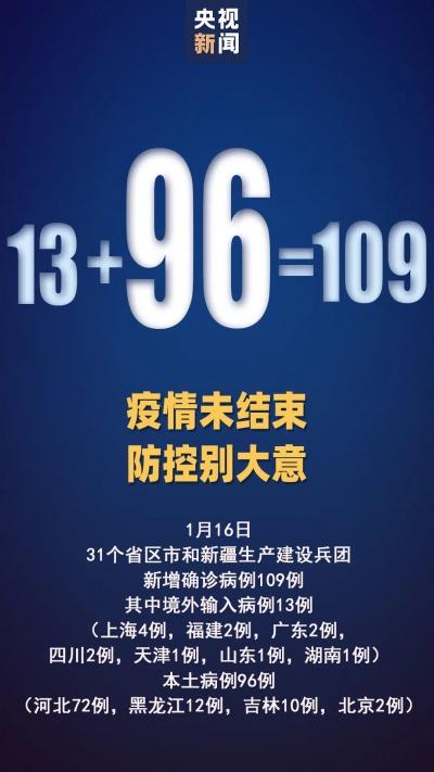 本土确诊+96,黑龙江、吉林多地调整风险等级