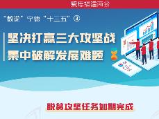 """聚焦福建两会丨数说宁德""""十三五""""③"""