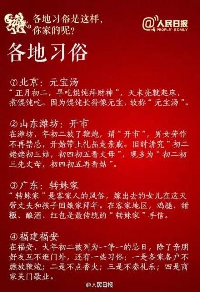 【宁德年味】福安大年初二的年俗曾经上了人民日报官微,这个年俗是?