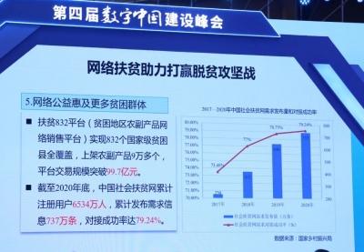 《数字中国建设发展报告(2020年)》发布